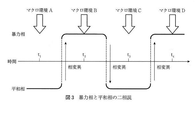 掲載稿図3